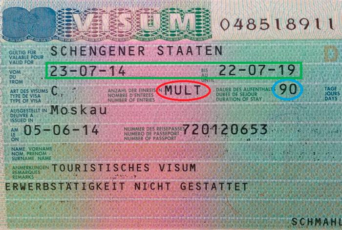 Шенгенская мультивиза: как самостоятельно получить